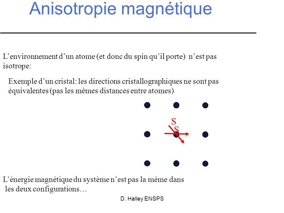 D. Halley ENSPS Anisotropie magnétique Lenvironnement dun atome (et donc du spin quil porte) nest pas isotrope: Exemple dun cristal: les directions cr