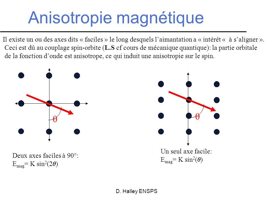 D. Halley ENSPS Anisotropie magnétique Il existe un ou des axes dits « faciles » le long desquels laimantation a « intérêt « à saligner ». Ceci est dû