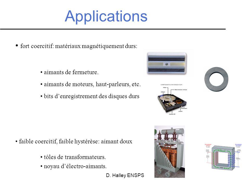 D. Halley ENSPS Applications fort coercitif: matériaux magnétiquement durs: aimants de fermeture. aimants de moteurs, haut-parleurs, etc. bits denregi