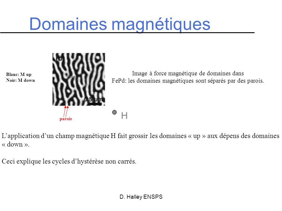 D. Halley ENSPS Domaines magnétiques Blanc: M up Noir: M down parois Image à force magnétique de domaines dans FePd: les domaines magnétiques sont sép