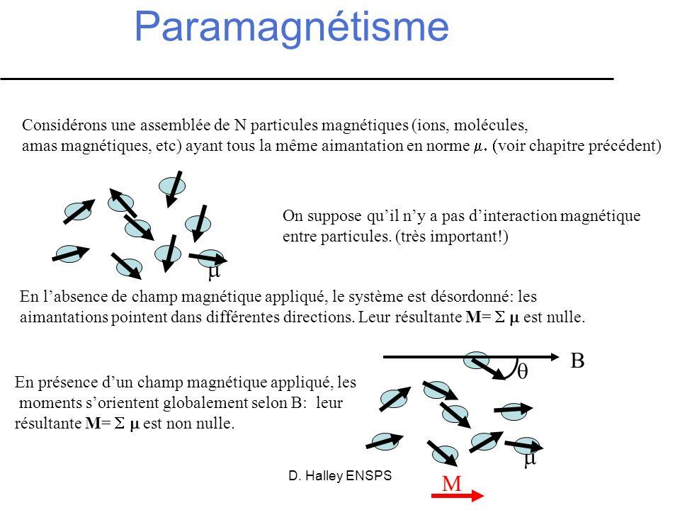 D. Halley ENSPS Paramagnétisme Considérons une assemblée de N particules magnétiques (ions, molécules, amas magnétiques, etc) ayant tous la même aiman