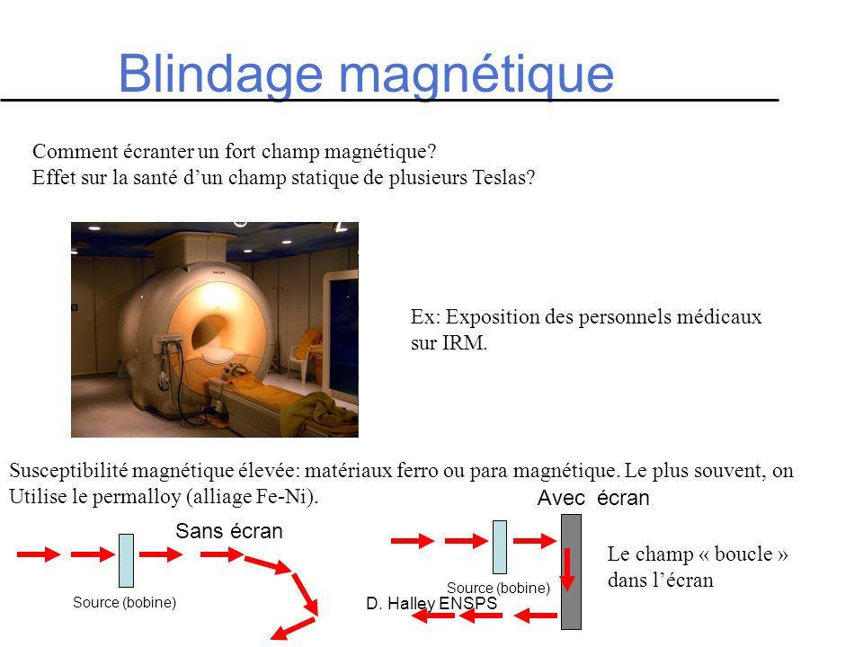 D. Halley ENSPS Comment écranter un fort champ magnétique? Effet sur la santé dun champ statique de plusieurs Teslas? Blindage magnétique Susceptibili