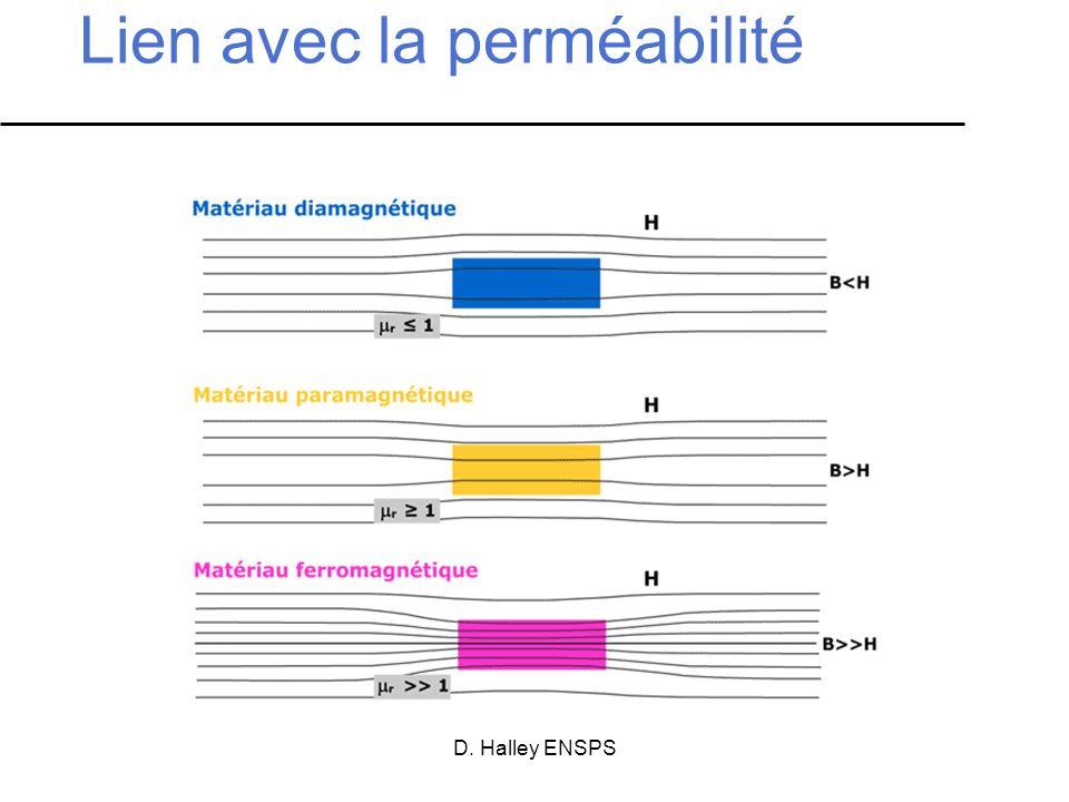 D. Halley ENSPS Lien avec la perméabilité