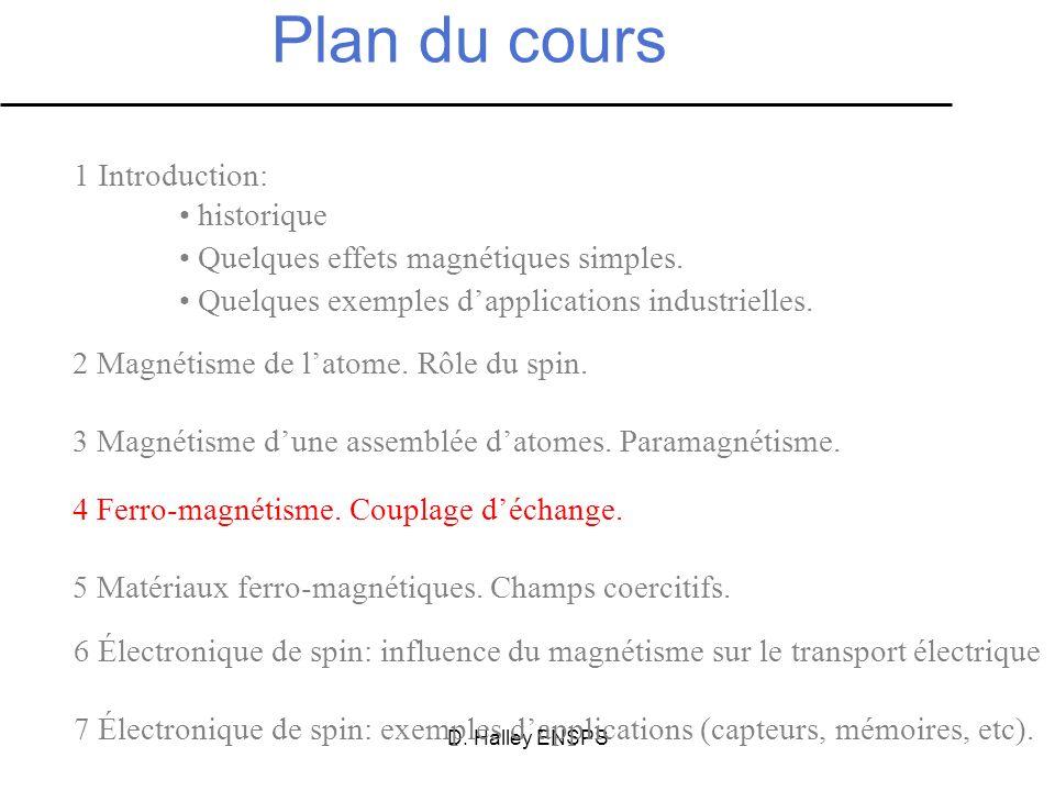 D. Halley ENSPS Matériaux ferro-magnétiques Comportement de laimantation sous champ magnétique