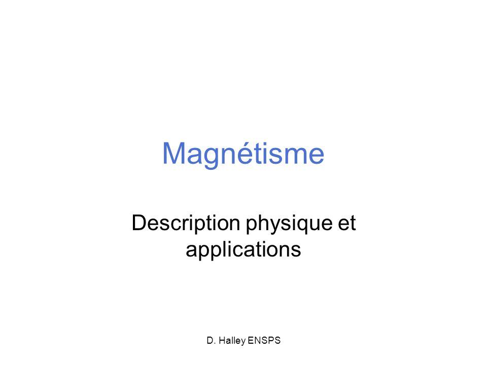 D. Halley ENSPS Magnétisme Description physique et applications
