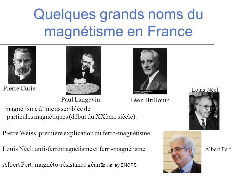 D. Halley ENSPS Quelques grands noms du magnétisme en France Pierre Weiss: première explication du ferro-magnétisme. Louis Néel: anti-ferromagnétisme