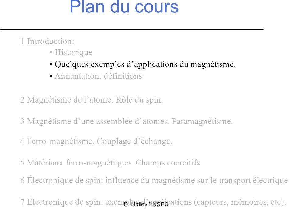 D. Halley ENSPS Plan du cours 1 Introduction: Historique Quelques exemples dapplications du magnétisme. Aimantation: définitions 2 Magnétisme de latom