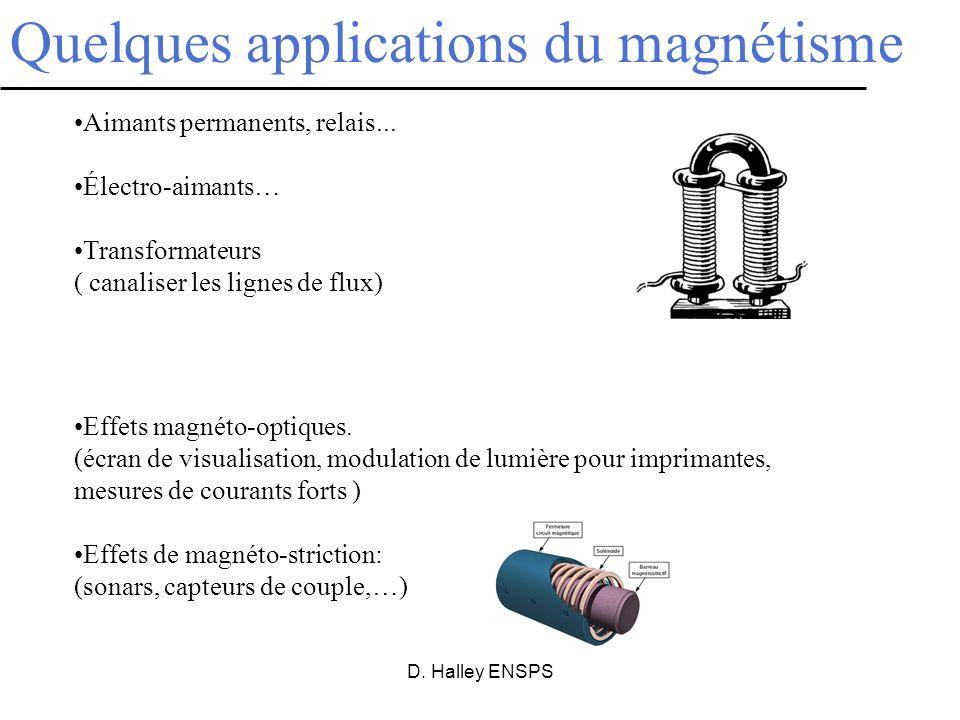 D. Halley ENSPS Effets magnéto-optiques. (écran de visualisation, modulation de lumière pour imprimantes, mesures de courants forts ) Effets de magnét
