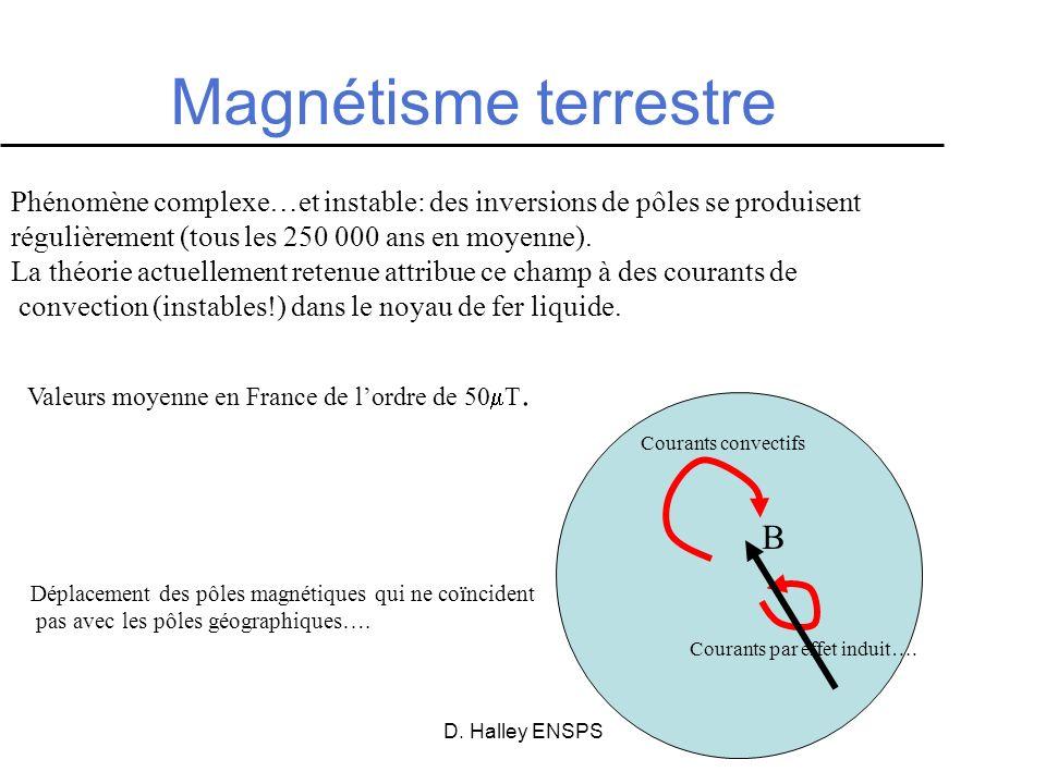 D. Halley ENSPS Phénomène complexe…et instable: des inversions de pôles se produisent régulièrement (tous les 250 000 ans en moyenne). La théorie actu
