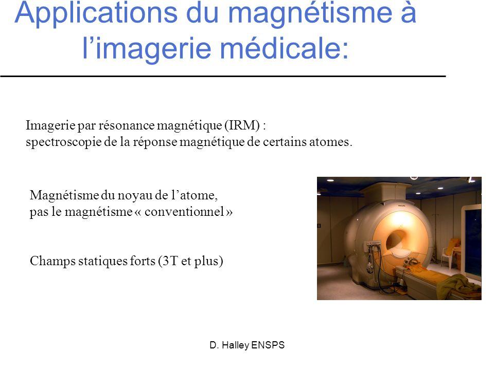 D. Halley ENSPS Magnétisme du noyau de latome, pas le magnétisme « conventionnel » Champs statiques forts (3T et plus) Applications du magnétisme à li