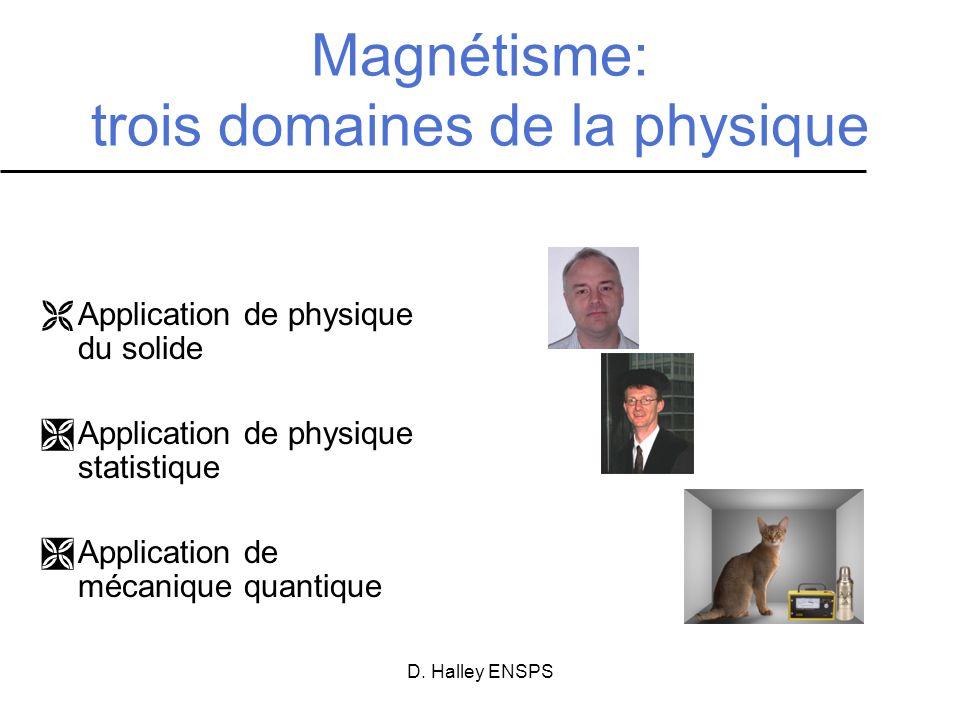 D. Halley ENSPS Magnétisme: trois domaines de la physique ËApplication de physique du solide ÌApplication de physique statistique ÌApplication de méca