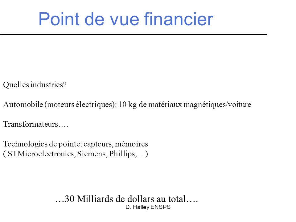 D. Halley ENSPS Point de vue financier Quelles industries? Automobile (moteurs électriques): 10 kg de matériaux magnétiques/voiture Transformateurs….