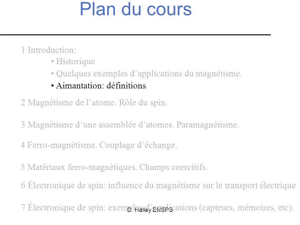 D. Halley ENSPS Plan du cours 1 Introduction: Historique Quelques exemples dapplications du magnétisme. Aimantation: définitions. 2 Magnétisme de lato