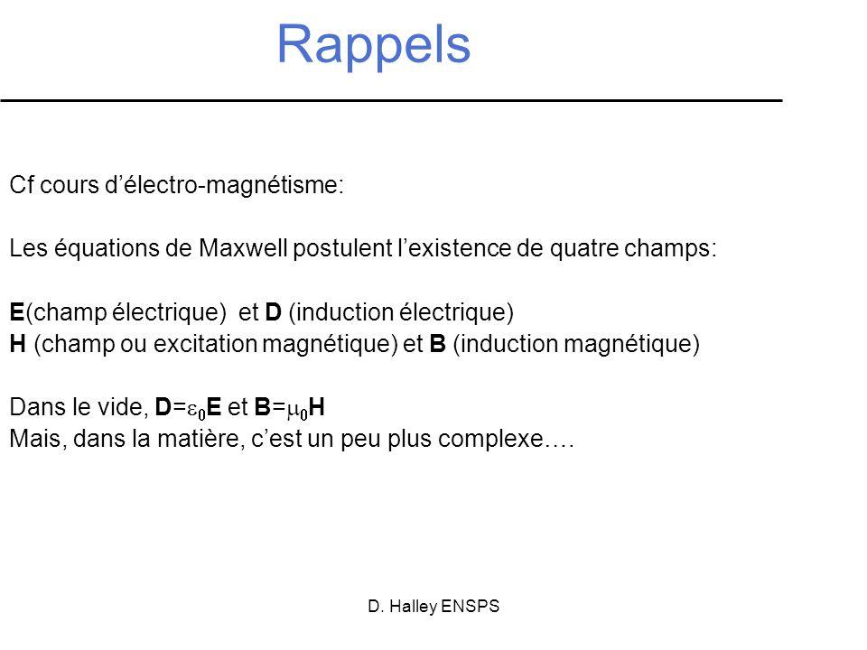 D. Halley ENSPS Cf cours délectro-magnétisme: Les équations de Maxwell postulent lexistence de quatre champs: E(champ électrique) et D (induction élec