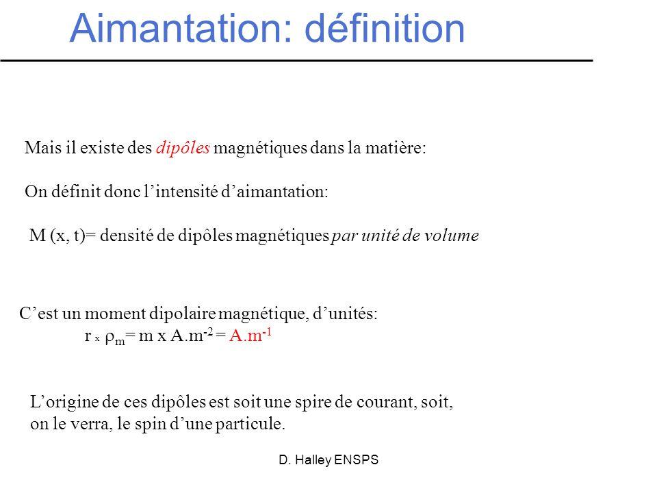 D. Halley ENSPS Mais il existe des dipôles magnétiques dans la matière: On définit donc lintensité daimantation: M (x, t)= densité de dipôles magnétiq