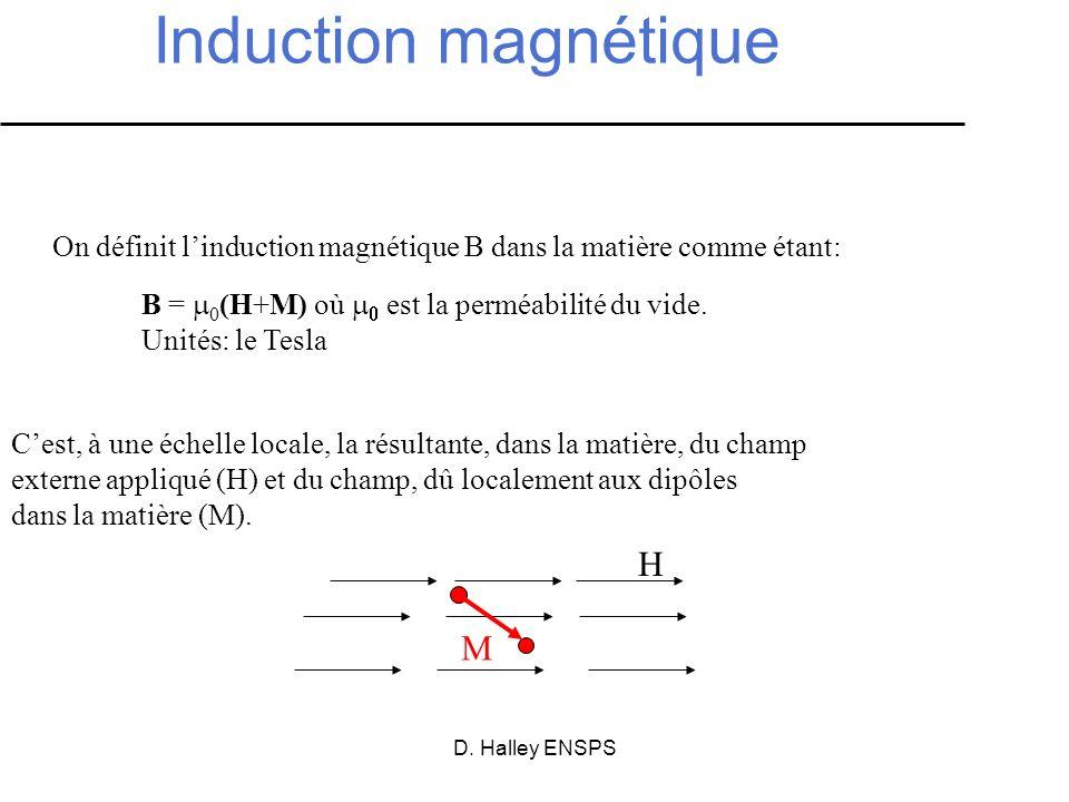 D. Halley ENSPS Induction magnétique B = 0 (H+M) où est la perméabilité du vide. Unités: le Tesla On définit linduction magnétique B dans la matière c