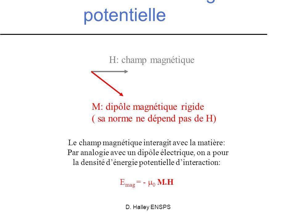 D. Halley ENSPS Aimantation et énergie potentielle Le champ magnétique interagit avec la matière: Par analogie avec un dipôle électrique, on a pour la