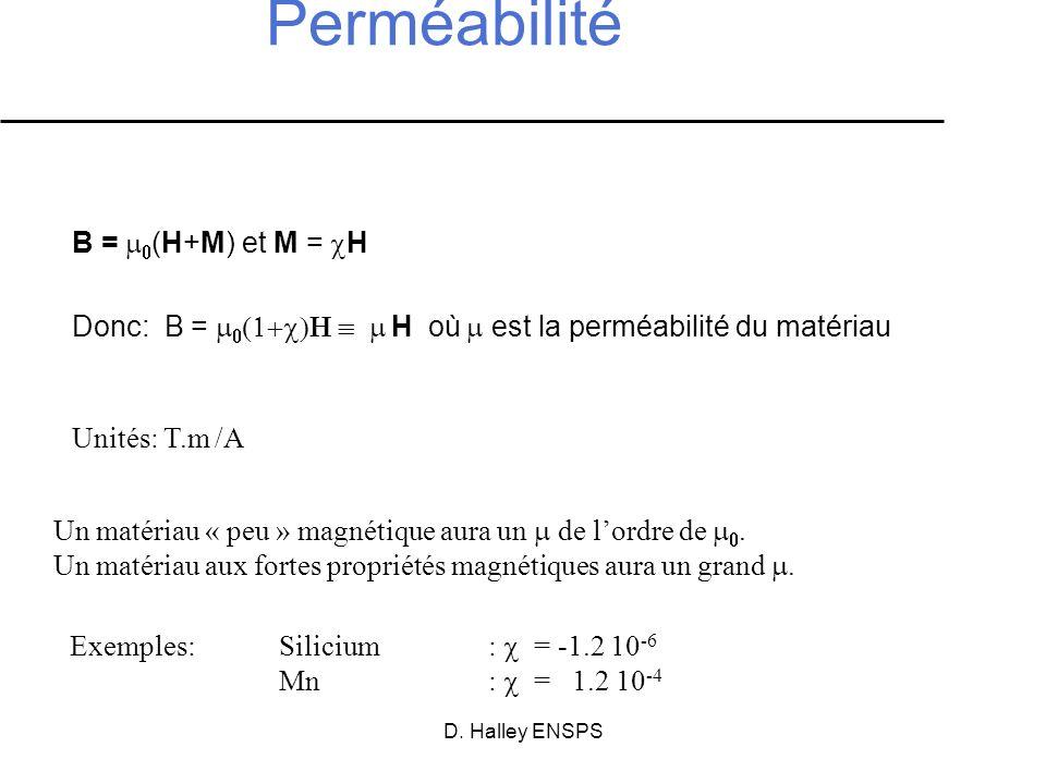 D. Halley ENSPS Perméabilité B = (H+M) et M = H Donc: B = H où est la perméabilité du matériau Unités: T.m /A Un matériau « peu » magnétique aura un d