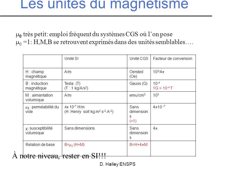 D. Halley ENSPS Les unités du magnétisme Unité SIUnité CGSFacteur de conversion H : champ magnétique A/mOersted (Oe) 10 3 /4 B : induction magnétique