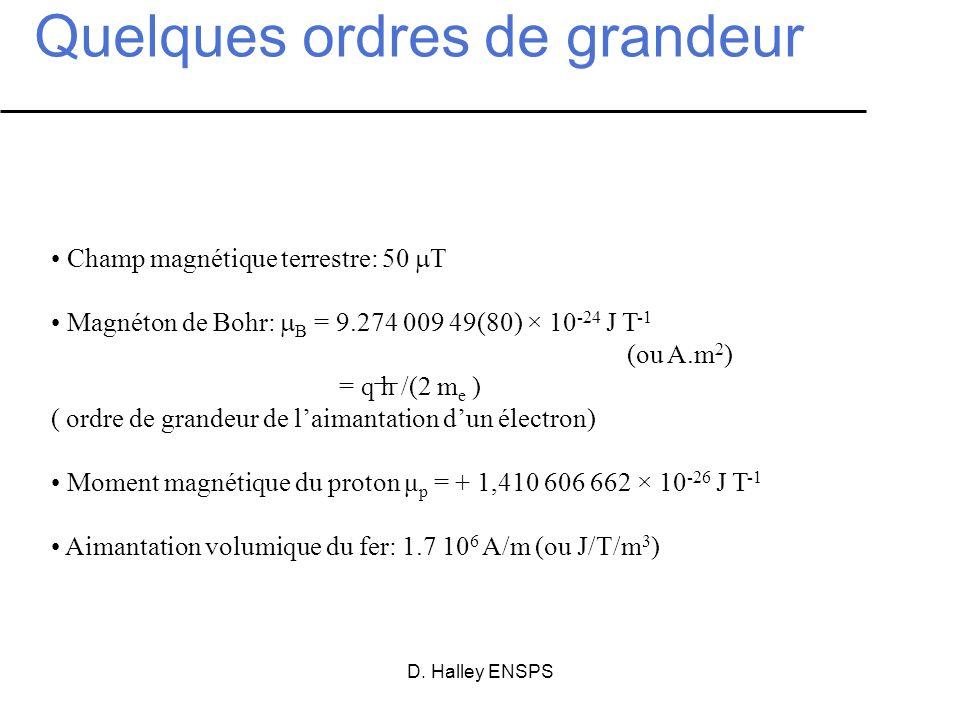 D. Halley ENSPS Quelques ordres de grandeur Champ magnétique terrestre: 50 T Magnéton de Bohr: B = 9.274 009 49(80) × 10 -24 J T -1 (ou A.m 2 ) = q h