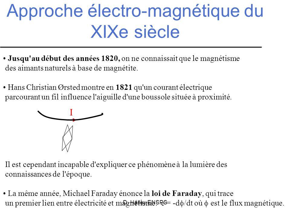 D. Halley ENSPS Jusqu'au début des années 1820, on ne connaissait que le magnétisme des aimants naturels à base de magnétite. Hans Christian Ørsted mo