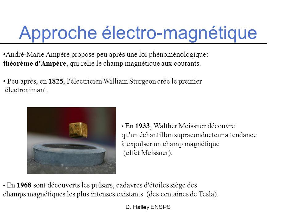 D. Halley ENSPS André-Marie Ampère propose peu après une loi phénoménologique: théorème d'Ampère, qui relie le champ magnétique aux courants. Peu aprè
