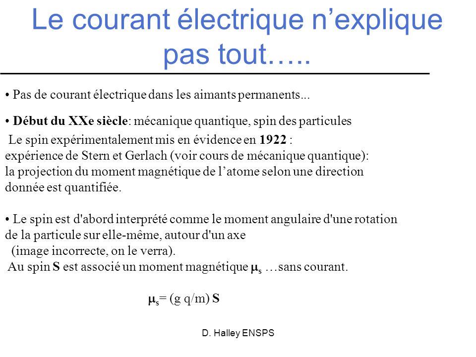D. Halley ENSPS Le courant électrique nexplique pas tout….. Début du XXe siècle: mécanique quantique, spin des particules Le spin expérimentalement mi