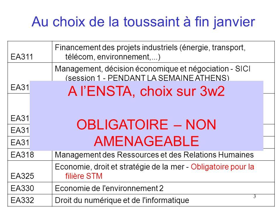 3 EA311 Financement des projets industriels (énergie, transport, télécom, environnement,...) EA312 Management, décision économique et négociation - SICI (session 1 - PENDANT LA SEMAINE ATHENS) (session 1 – 14 et 15 novembre 2011) EA312B Management, décision économique et négociation - SICI (session 2 - Pendant la 1ère semaine de PFE) (session 2 – 2 et 3 avril 2012) EA314Intelligence Economique et hyperconcurrence EA316L ingénieur et le Marketing EA318Management des Ressources et des Relations Humaines EA325 Economie, droit et stratégie de la mer - Obligatoire pour la filière STM EA330Economie de l environnement 2 EA332Droit du numérique et de l informatique A lENSTA, choix sur 3w2 OBLIGATOIRE – NON AMENAGEABLE Au choix de la toussaint à fin janvier