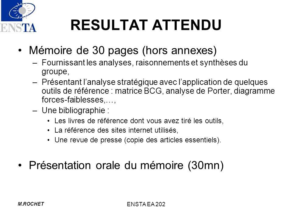 M.ROCHET ENSTA EA 202 RESULTAT ATTENDU Mémoire de 30 pages (hors annexes) –Fournissant les analyses, raisonnements et synthèses du groupe, –Présentant