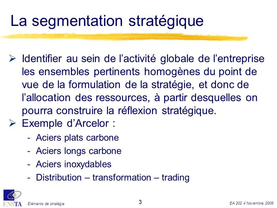 Eléments de stratégie EA 202 4 Novembre 2009 3 La segmentation stratégique Identifier au sein de lactivité globale de lentreprise les ensembles pertin