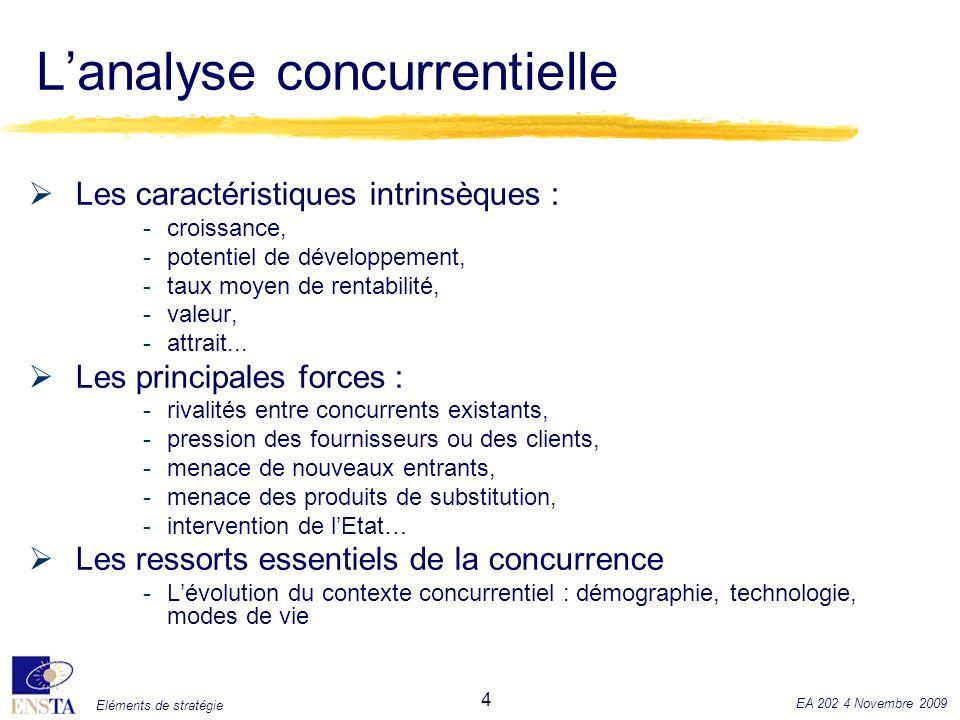 Eléments de stratégie EA 202 4 Novembre 2009 4 Lanalyse concurrentielle Les caractéristiques intrinsèques : croissance, potentiel de développement, ta