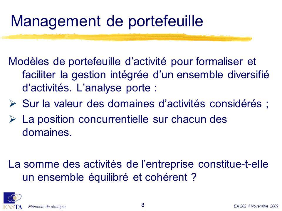 Eléments de stratégie EA 202 4 Novembre 2009 8 Management de portefeuille Modèles de portefeuille dactivité pour formaliser et faciliter la gestion in
