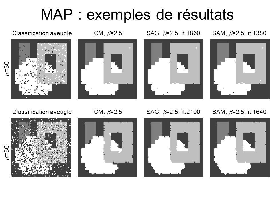 MAP : exemples de résultats =30 Classification aveugle ICM, =2.5 =60 Classification aveugle ICM, =2.5 SAG, =2.5, it.1860 SAG, =2.5, it.2100 SAM, =2.5,