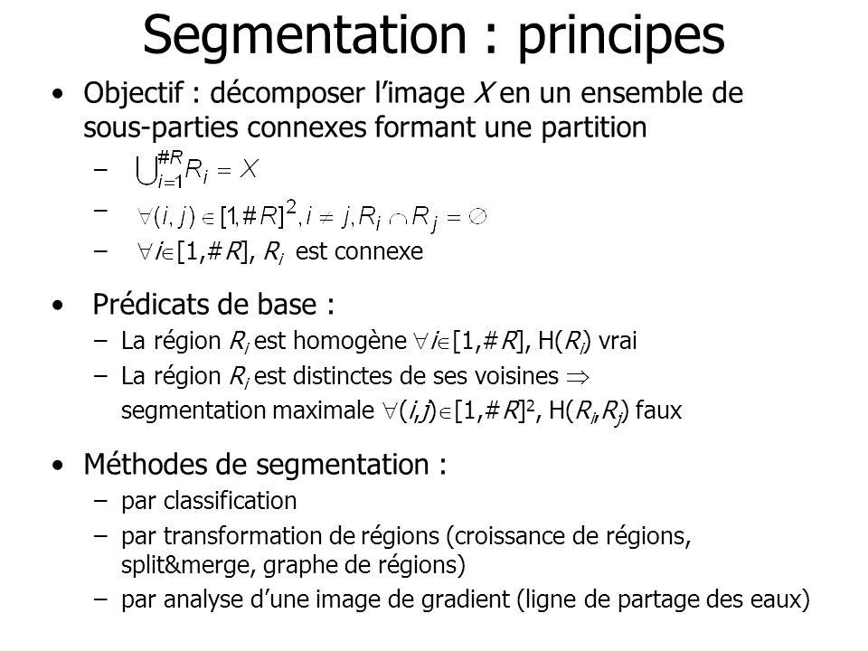 Segmentation : principes Objectif : décomposer limage X en un ensemble de sous-parties connexes formant une partition – – i [1,#R], R i est connexe Pr