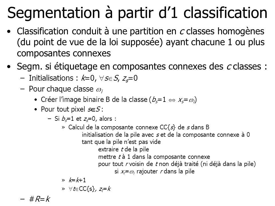Segmentation à partir d1 classification Classification conduit à une partition en c classes homogènes (du point de vue de la loi supposée) ayant chacu