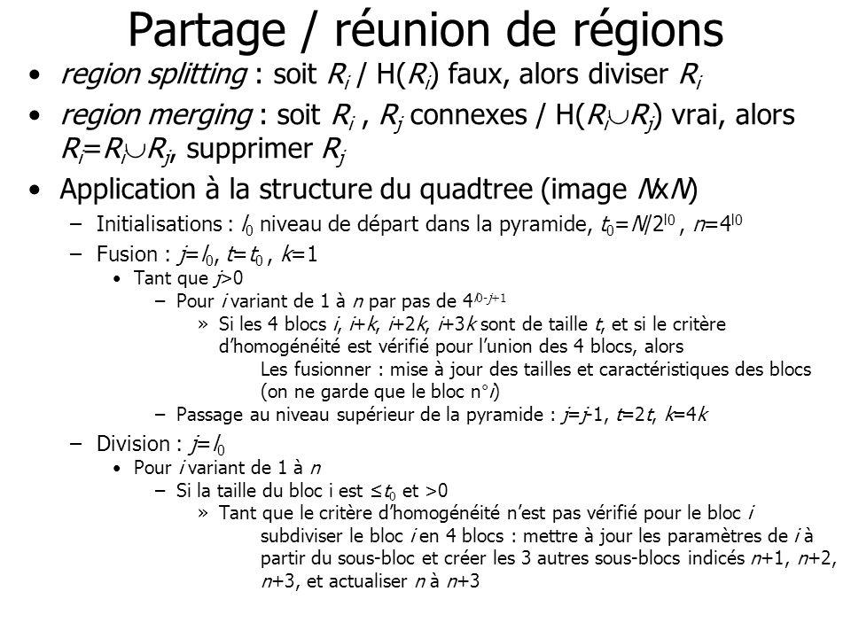 Partage / réunion de régions region splitting : soit R i / H(R i ) faux, alors diviser R i region merging : soit R i, R j connexes / H(R i R j ) vrai,