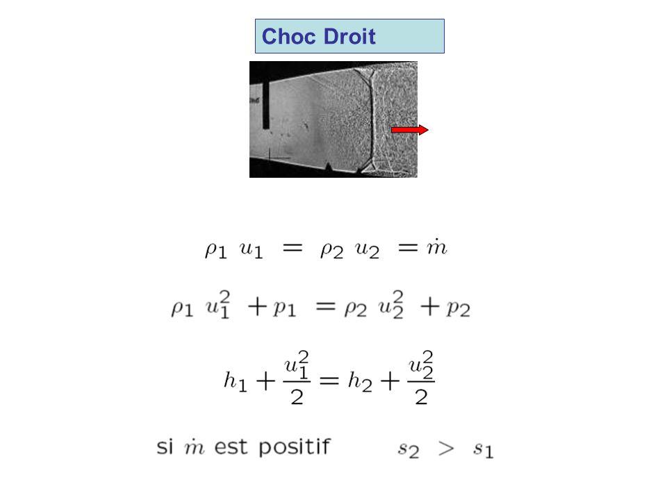 Relation à la traversée du choc droit et Un choc droit napparaît quen supersonique.