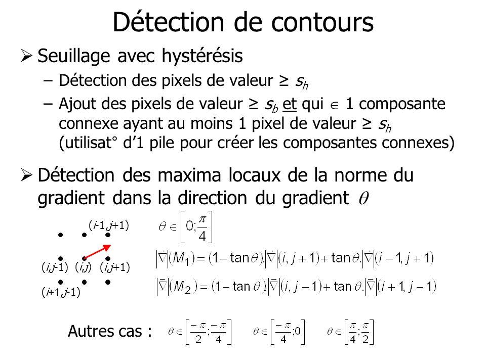 Détection de contours Seuillage avec hystérésis –Détection des pixels de valeur s h –Ajout des pixels de valeur s b et qui 1 composante connexe ayant