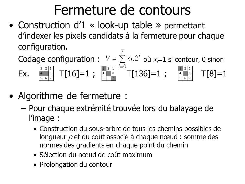 Fermeture de contours Construction d1 « look-up table » permettant dindexer les pixels candidats à la fermeture pour chaque configuration. Codage conf
