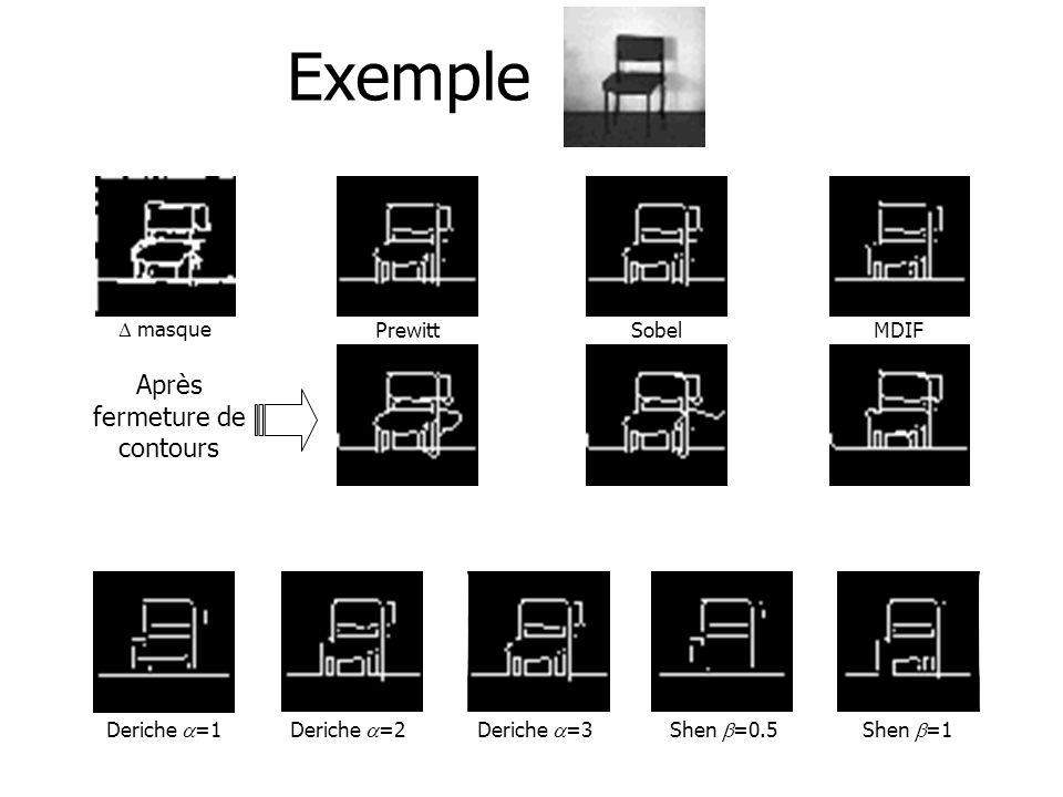 Exemple Prewitt Sobel MDIF masque Deriche =1 Deriche =2 Deriche =3 Shen =0.5 Shen =1 Après fermeture de contours
