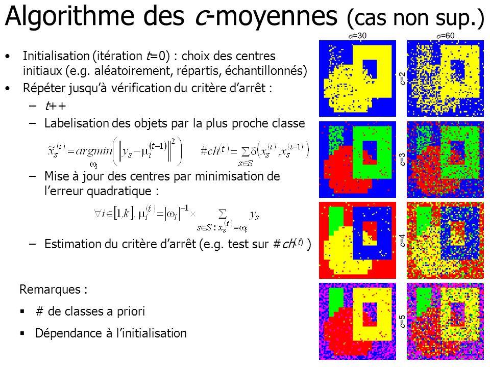 Algorithme des c-moyennes (cas non sup.) Initialisation (itération t=0) : choix des centres initiaux (e.g. aléatoirement, répartis, échantillonnés) Ré