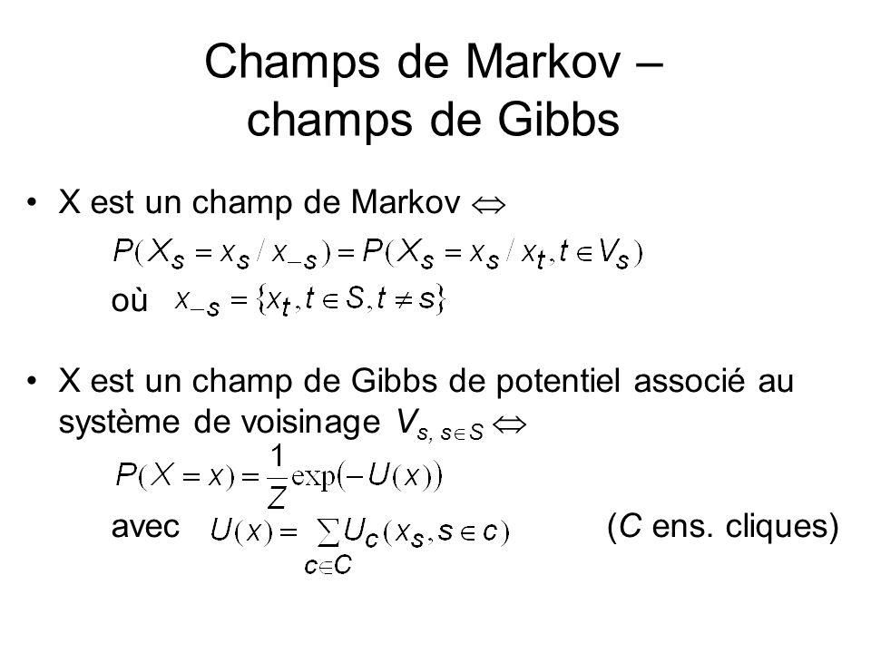 Champs de Markov – champs de Gibbs X est un champ de Markov où X est un champ de Gibbs de potentiel associé au système de voisinage V s, s S avec(C en