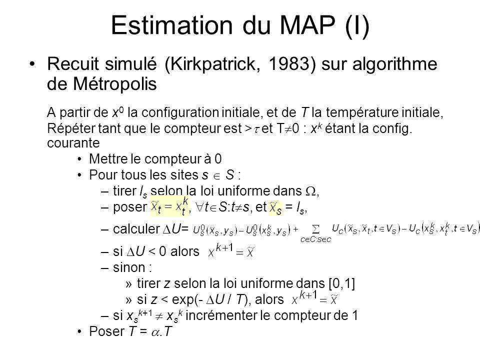 Estimation du MAP (I) Recuit simulé (Kirkpatrick, 1983) sur algorithme de Métropolis A partir de x 0 la configuration initiale, et de T la température
