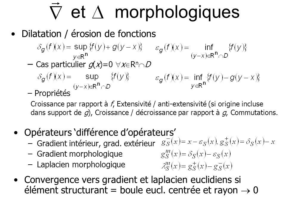 Opérateurs différence dopérateurs –Gradient intérieur, grad. extérieur –Gradient morphologique –Laplacien morphologique Convergence vers gradient et l