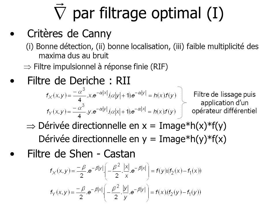 par filtrage optimal (I) Critères de Canny (i) Bonne détection, (ii) bonne localisation, (iii) faible multiplicité des maxima dus au bruit Filtre impu