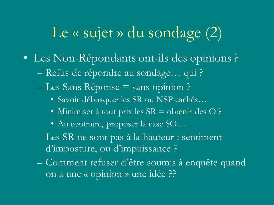 Le « sujet » du sondage (2) Les Non-Répondants ont-ils des opinions ? –Refus de répondre au sondage… qui ? –Les Sans Réponse = sans opinion ? Savoir d