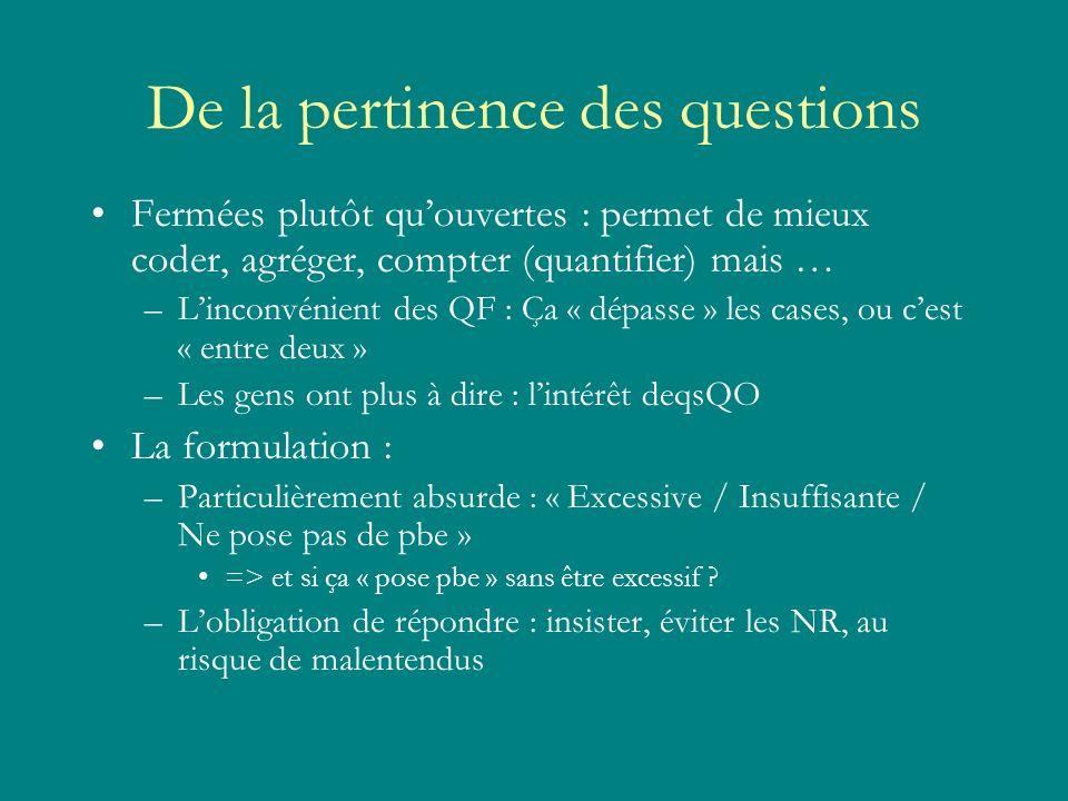De la pertinence des questions Fermées plutôt quouvertes : permet de mieux coder, agréger, compter (quantifier) mais … –Linconvénient des QF : Ça « dé