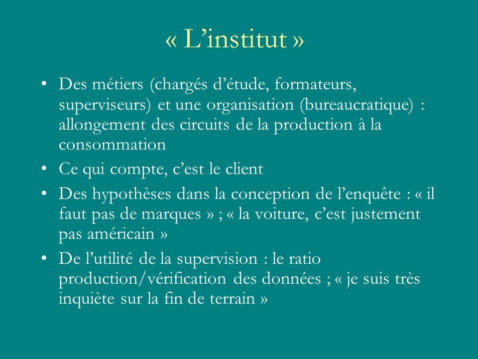 « Linstitut » Des métiers (chargés détude, formateurs, superviseurs) et une organisation (bureaucratique) : allongement des circuits de la production