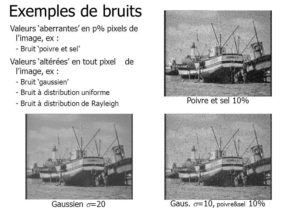 Gaussien =20 Exemples de bruits Valeurs aberrantes en p% pixels de limage, ex : - Bruit poivre et sel Valeurs altérées en tout pixel de limage, ex : -