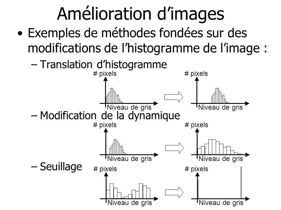 Amélioration dimages Exemples de méthodes fondées sur des modifications de lhistogramme de limage : –Translation dhistogramme –Modification de la dyna